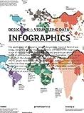 Infographics: Designing & Visualizing Data