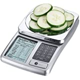 Kitrics Digital Nutrition Scale