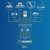 20m-CAT6-Ethernet-Gigabit-LAN-Netzwerkkabel-Flachbandkabel-Verlegekabel-RJ45-101001000Mbits-inkl-Knickschutz-kompatibel-zu-CAT5-CAT5e-CAT7-wei-200-Meter