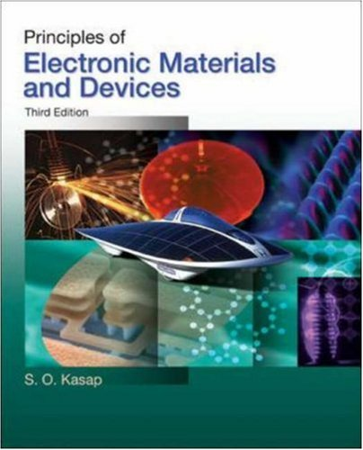 download Active Plasmonic Devices: Based on Magnetoplasmonic
