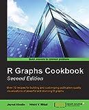R Graphs Cookbook Second Edition