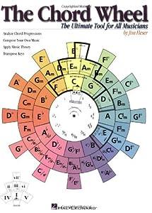 The Chord Wheel Chart