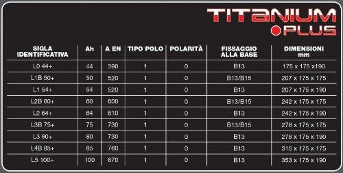 BATTERIA-AUTO-FIAMM-cod-L154-TITANIUM-PLUS-54Ah-520A-Polo-Positivo-a-Destra