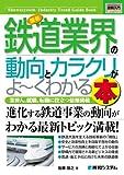 新刊紹介 佐藤信之著 鉄道業界本