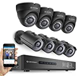 Amcrest HD 720P 8CH Video Security
