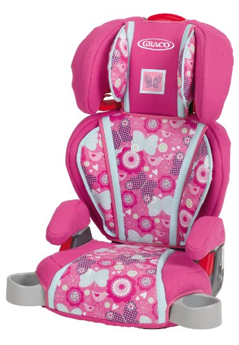 Why Choose Graco Highback Turbo Booster Seat, Megan