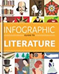 Infographic Guide to Literature (Info...