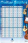 Guitar Scales Poster: 22 inch. x 34 i...
