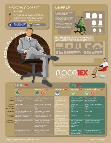 Cleartex Advantagemat PVC Chair Mat for Hard Floors Wood Tile Linoleum or VI