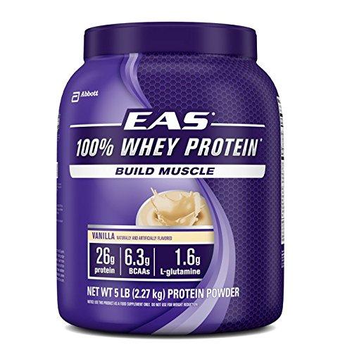 Whey protein malaysia