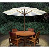 BRELLA LIGHTS Patio Umbrella Lighting System with Power Pod