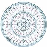 ファーバーカステル 全円分度器 12cm FE 7012