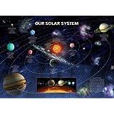 1art1 583 Poster Cartes Le Système Solaire 92 X 63 cm