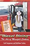 Diesel Dining: The Art of Manifold Cooking