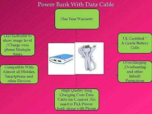 Lappymaster PB-025 7800mAh Power Bank
