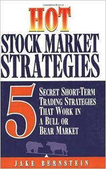 Options strategies for bull market