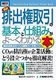 最新排出権取引の基本と仕組みがよ~くわかる本―低炭素社会をつくる制度の「主役」へ! (How-nual図解入門ビジネス)