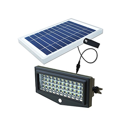 Outdoor Warehouse Led Light: TSSS Waterproof Aluminum Alloy High Power Solar Panel With