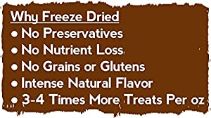 Whole Life Pet Freeze Dried Cat Treats, Variety Pack, 1 Oz. (Pack of 5)