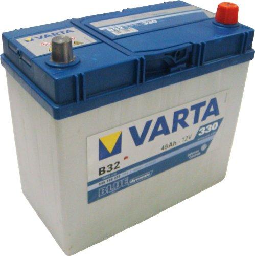 offerte batterie auto catania - photo#44