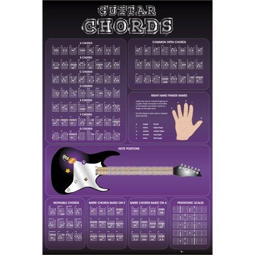 """Guitar Chords, accordi-Poster, 61 x 91,5 Cm/Poster """""""