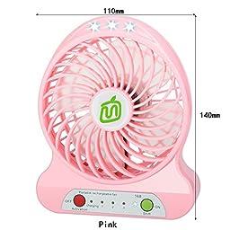 TOYM US- Rechargeable portable usb mini fan portable handheld battery small mute desktop fan ( Color : Pink )