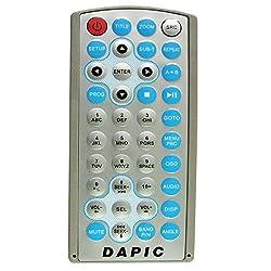DAPIC CAR DVD REMOTE (GREY) (SP)