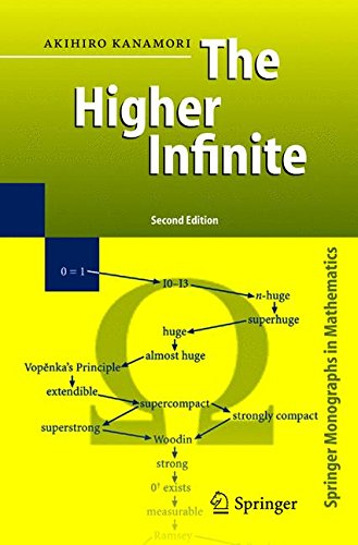 introduction to the tentative area in mathematics the infinity number