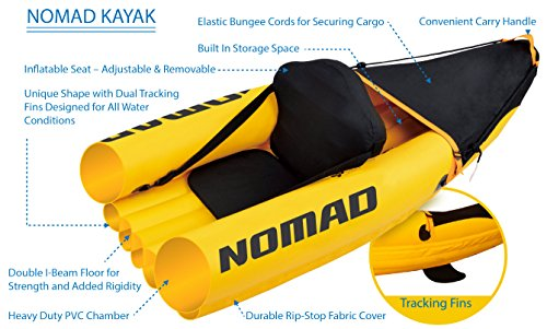1-Person-Inflatable-Kayak