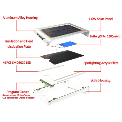WOWTOUTM Aluminum Housing 46 Bright LED Wireless Solar Powered PIR Motion Sensor Outdoor