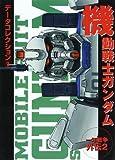 機動戦士ガンダム (一年戦争外伝2) / Think Port のシリーズ情報を見る