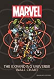 Marvel The Expanding Universe Wall Chart