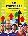 Football en infographie par Andrews