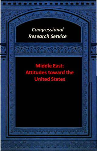Middle East: Attitudes toward the United States