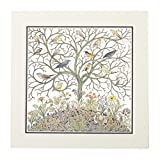 Birds of Many Climes by C.F.A Voysey (Mounted Print)||EVAEX