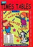 Mes tables de multiplication: Colorie...