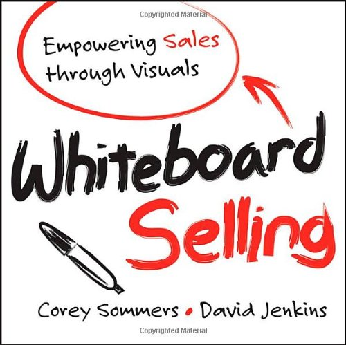 Whiteboard Selling: Empowering Sales Through Visuals