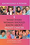 Dr. Dennis L. Citrin Knowledge Is Power: What Every Woman Should Know about Breast Cancer