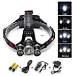 LED Headlamp, Rixow 5000 Lumens Flash...