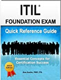 ITIL Foundation Exam Quick Reference Guide