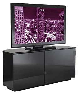 Buying Guide of  Tokyo High Gloss  TV Stand