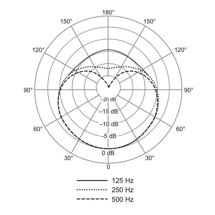 Amazon Com Shure Sm35 Tqg Wireless Performance Headset