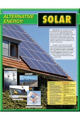 ALTERNATIVE ENERGY SOLAR CHARTLET