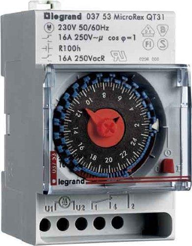 Horloge modulaire - Horloge tableau electrique ...