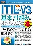 図解入門ビジネス最新ITIL V3の基本と仕組みがよ~くわかる本 (How‐nual Business Guide Book)