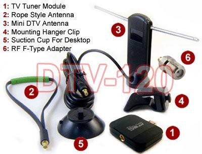 Digital TV Tuner Receiver For Android-Based Tablets Smart Phones (Digital Mobile Tv Tuner compare prices)