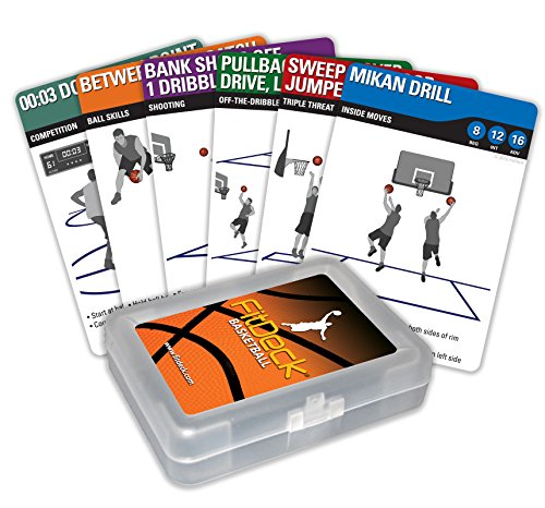 FitDeck Basketball Exercise Playing Card