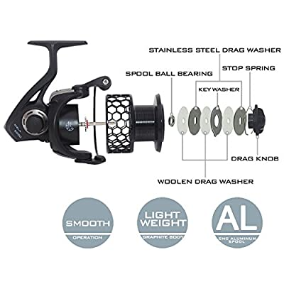 KastKing® Mela Spinning Reel - Light, Smooth, Powerful and Comes with a FREE Spare Spool - 2016 Newly Released Spinning Fishing Reel Gives You Years of Fishing Fun