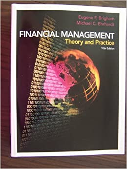 Finance Management Theory