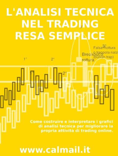 Il forex trading reso semplice